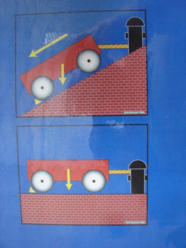 Toename van krachten op voorste kruisband